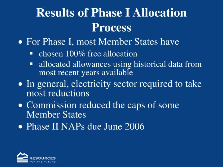 Results of Phase I Allocation Process