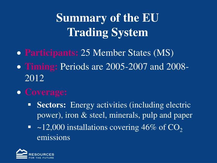Summary of the eu trading system