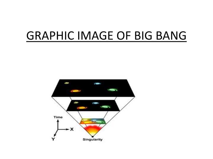 Graphic image of big bang