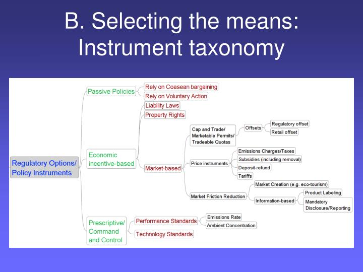 B. Selecting the means: