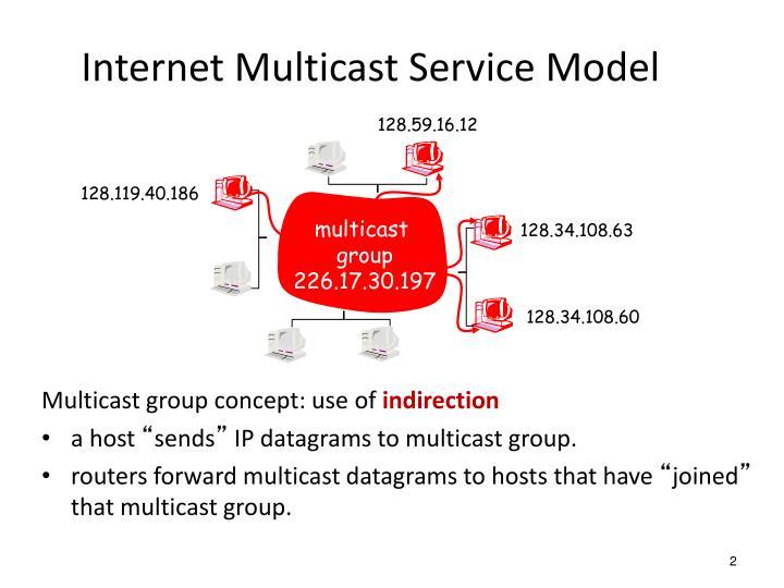 Internet multicast service model