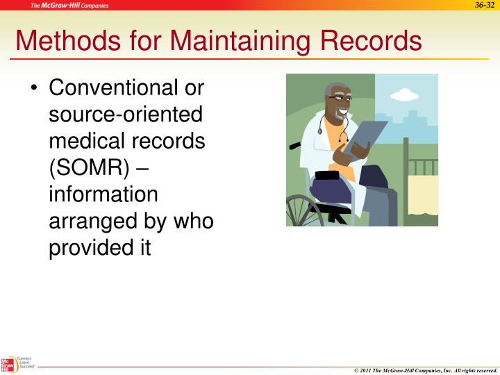 Methods for Maintaining Records