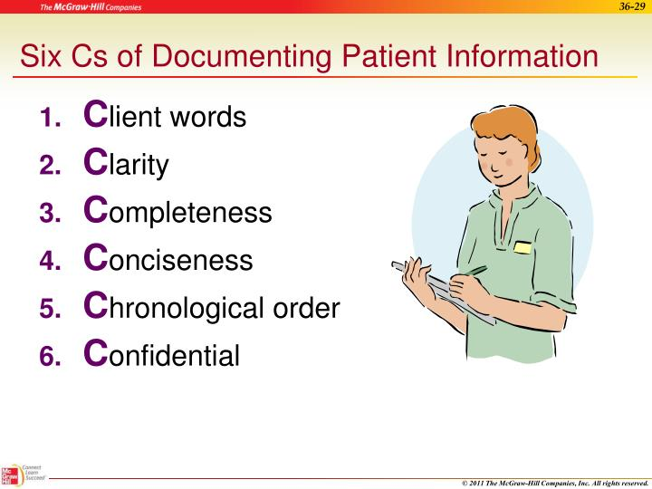 Six Cs of Documenting Patient Information