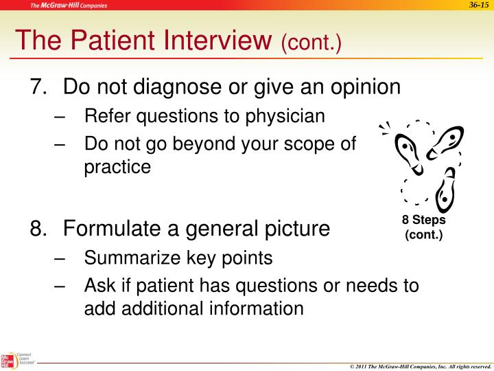 The Patient Interview