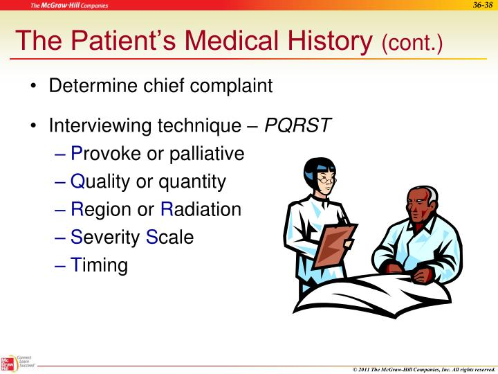 The Patient's Medical History