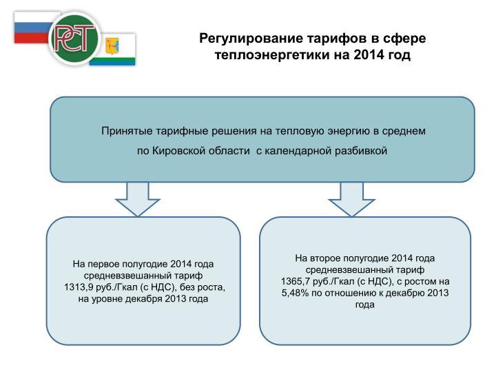 Регулирование тарифов в сфере теплоэнергетики на 2014 год