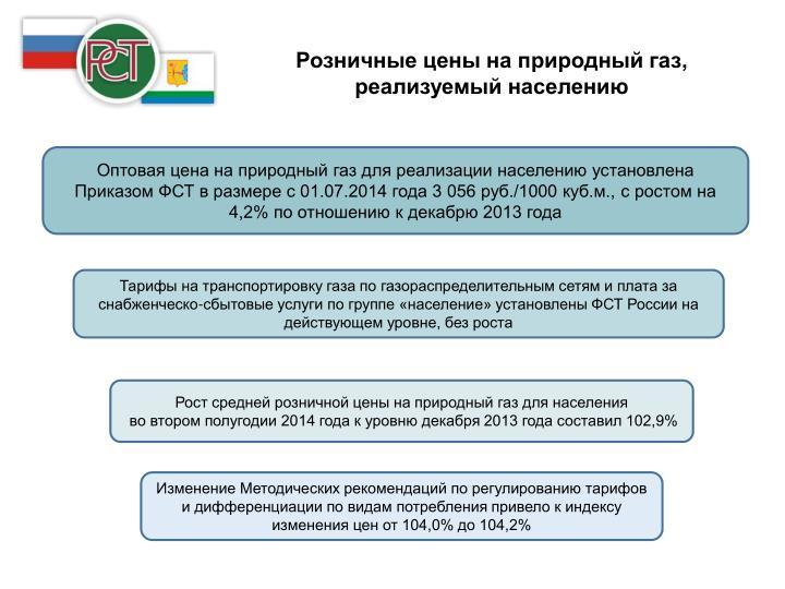 Розничные цены на природный газ, реализуемый населению