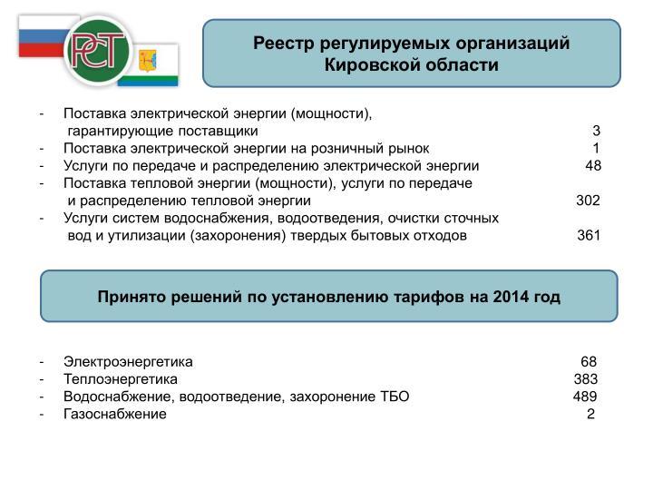 Реестр регулируемых организаций Кировской области