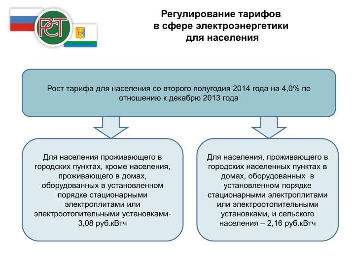 Регулирование тарифов