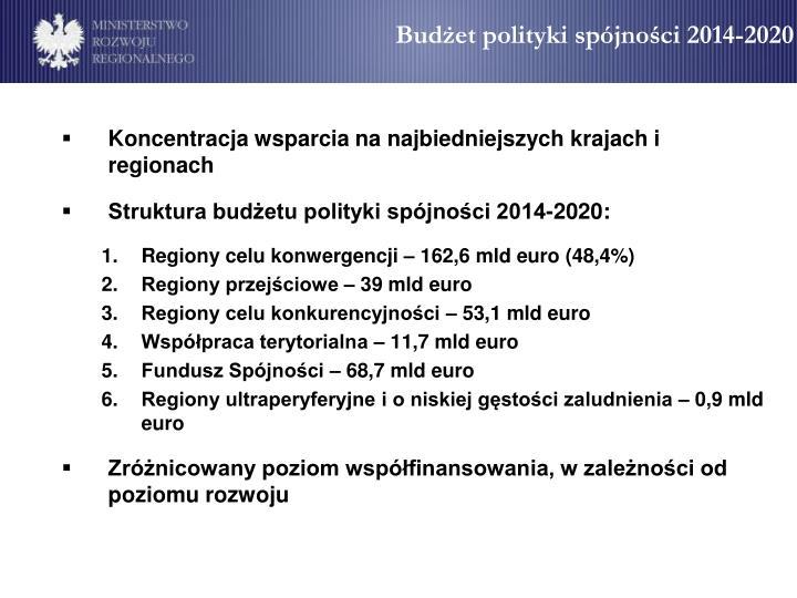 Bud et polityki sp jno ci 2014 20201