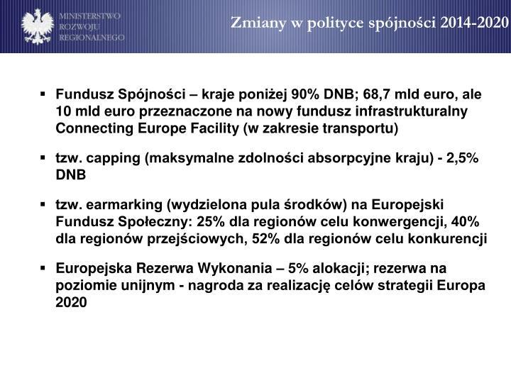 Zmiany w polityce spójności 2014-2020