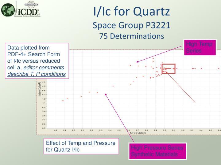I/Ic for Quartz