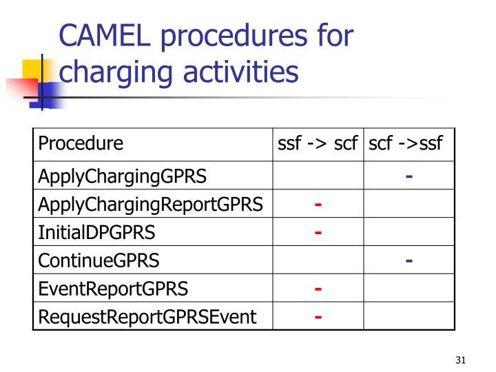 CAMEL procedures for charging activities