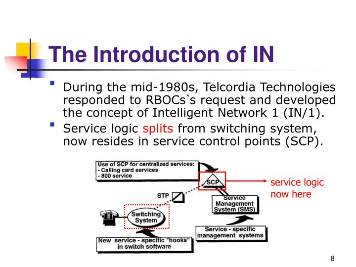The Introduction of IN