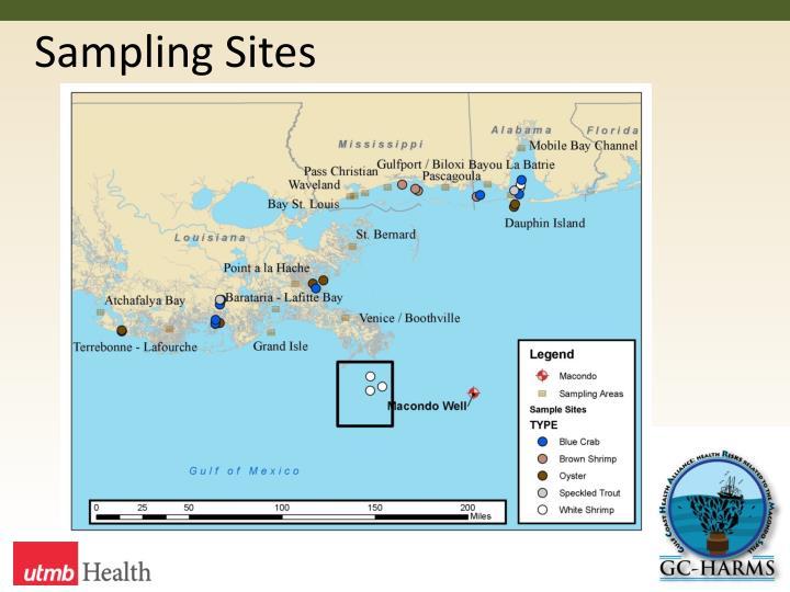 Sampling Sites