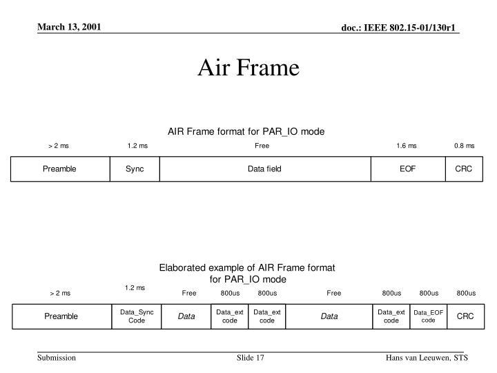 Air Frame