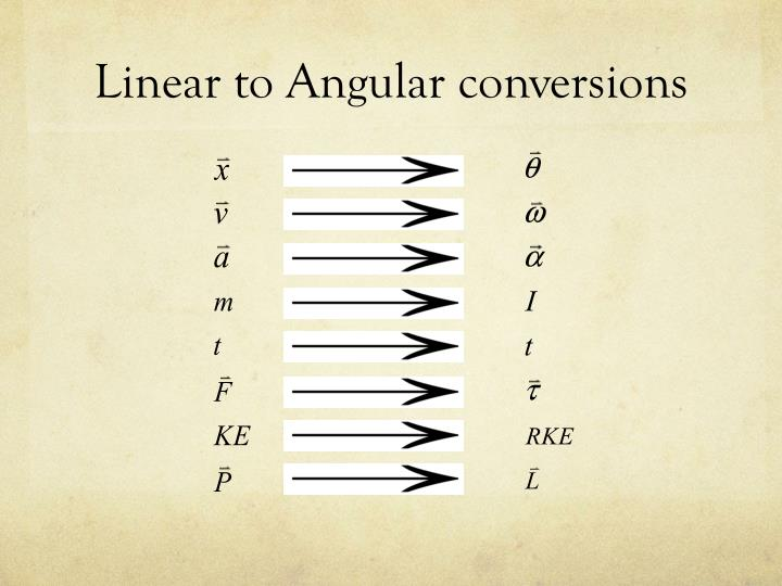 Linear to angular conversions