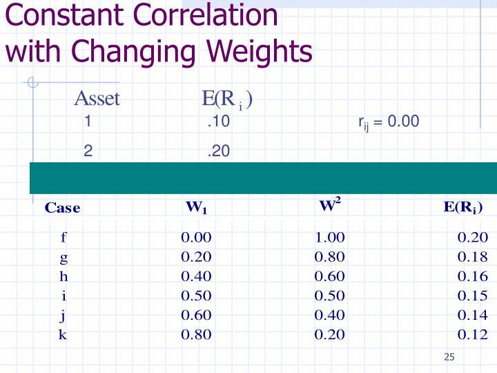 Constant Correlation