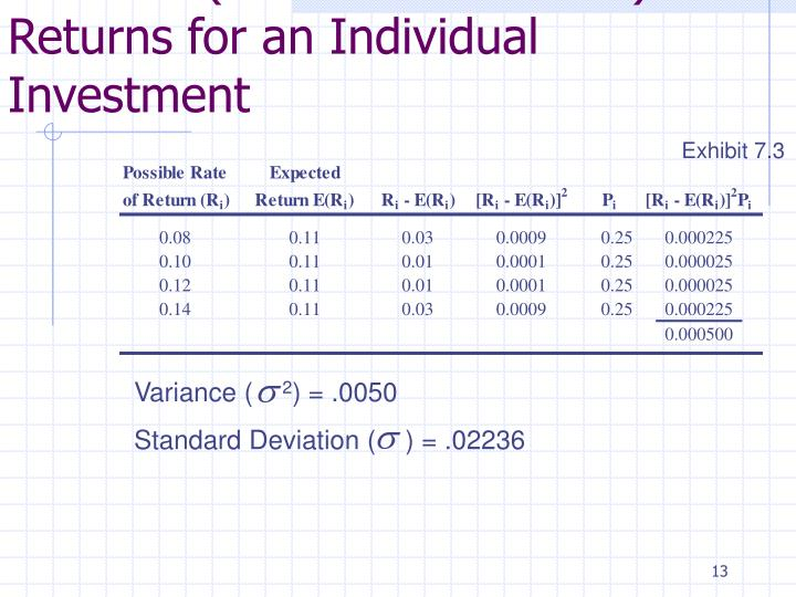 Variance (Standard Deviation) of Returns for an Individual Investment
