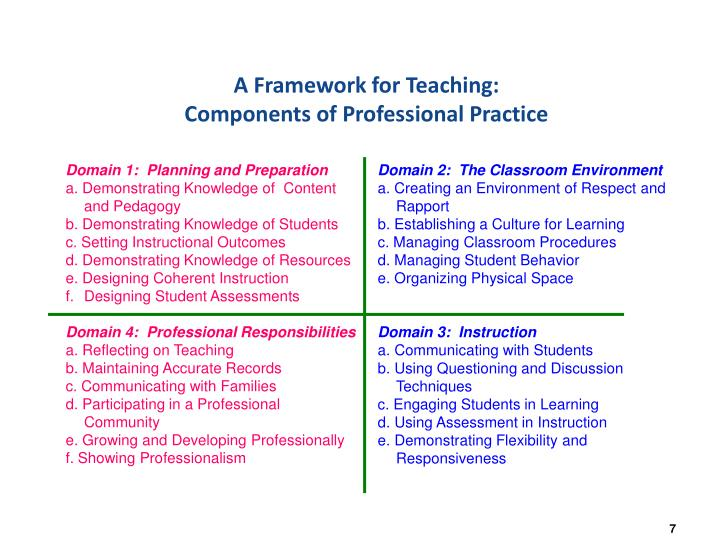 A Framework for Teaching: