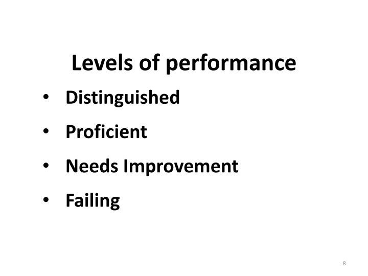 Levels of performance
