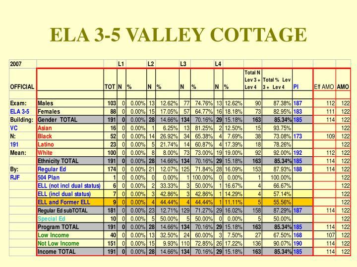 ELA 3-5 VALLEY COTTAGE