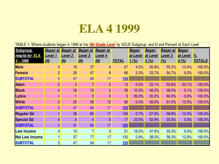 ELA 4 1999