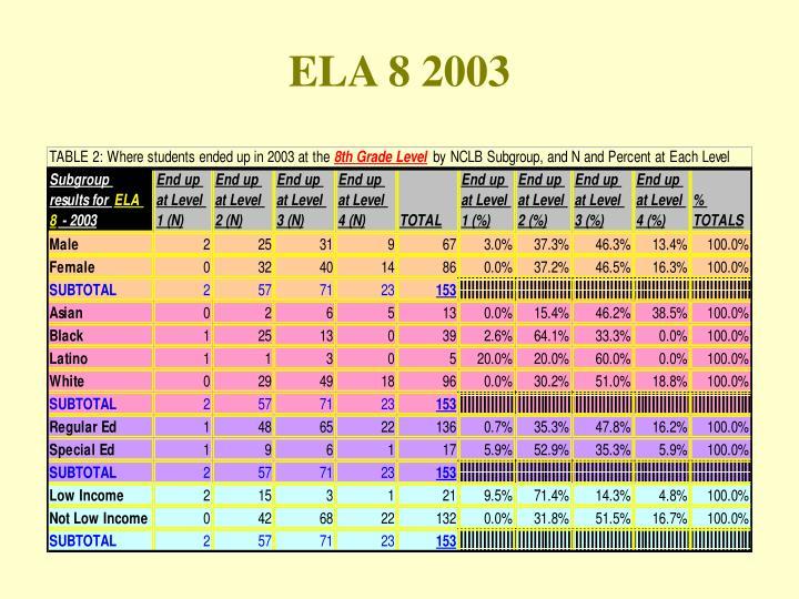 ELA 8 2003