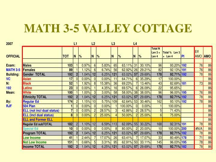 MATH 3-5 VALLEY COTTAGE