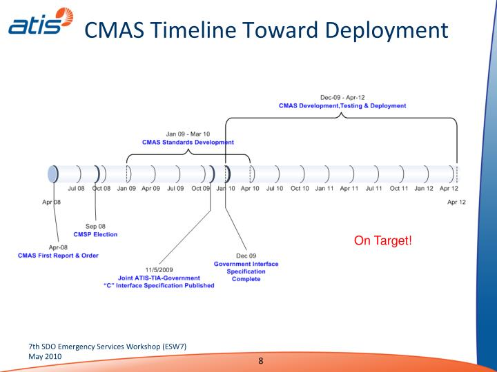 CMAS Timeline Toward Deployment