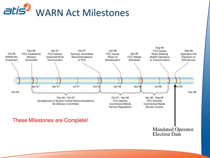 Warn act milestones