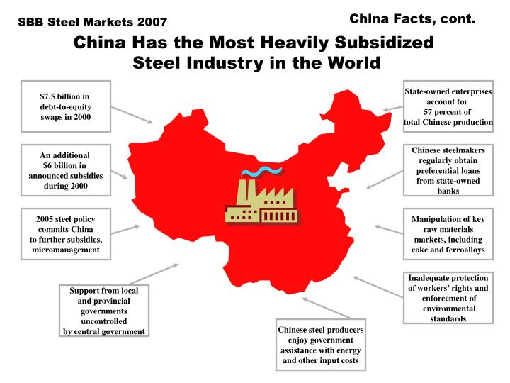 China Facts, cont.