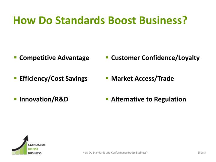 How do standards boost business
