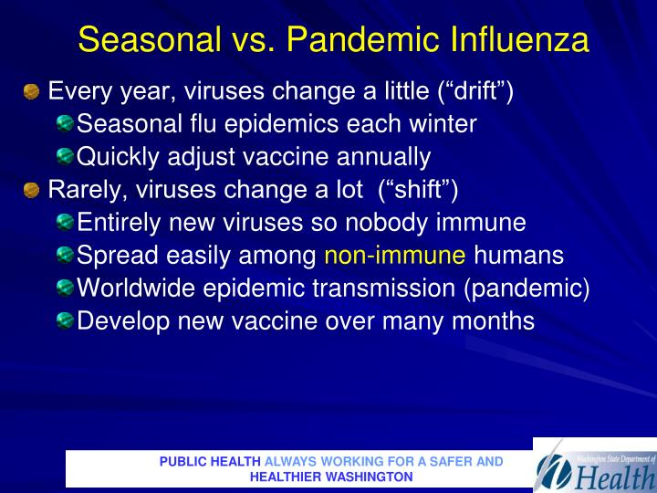 Seasonal vs. Pandemic Influenza
