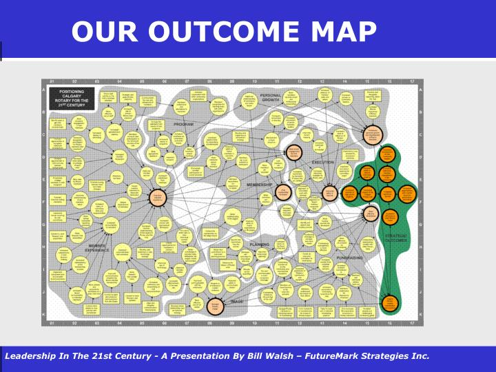 OUR OUTCOME MAP