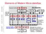 elements of modern micro dataflow