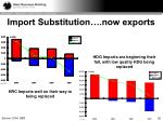 import substitution now exports