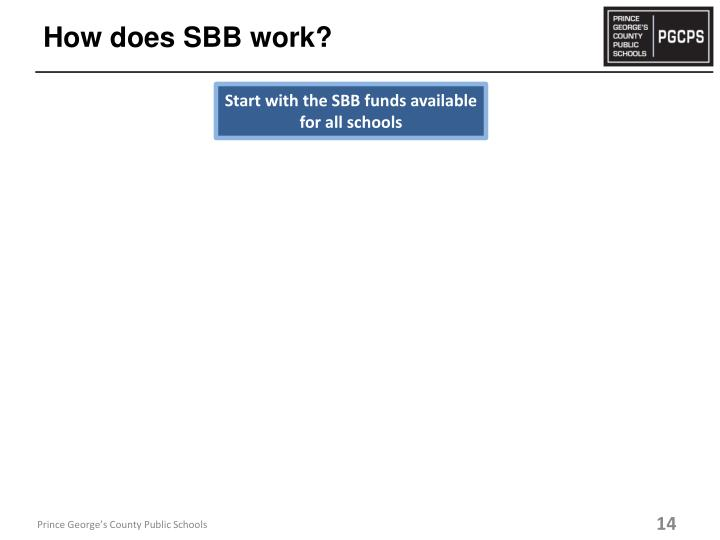 How does SBB work?