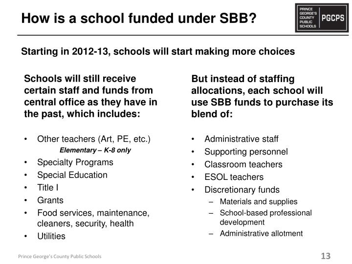 How is a school funded under SBB?