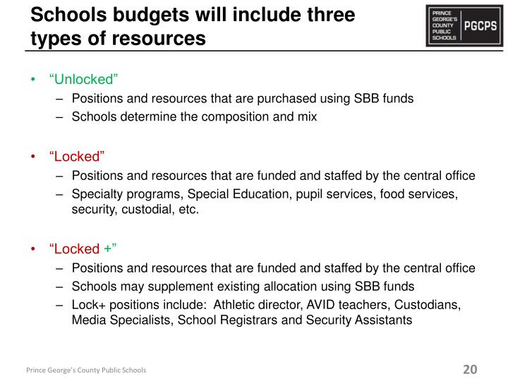 Schools budgets will include three types of resources