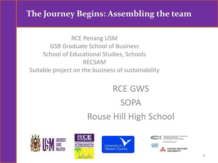 The Journey Begins: Assembling the team
