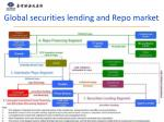 global securities lending and repo market