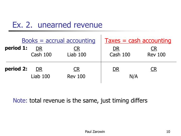 Ex. 2.  unearned revenue