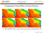 comparing contour plots of axial velocity