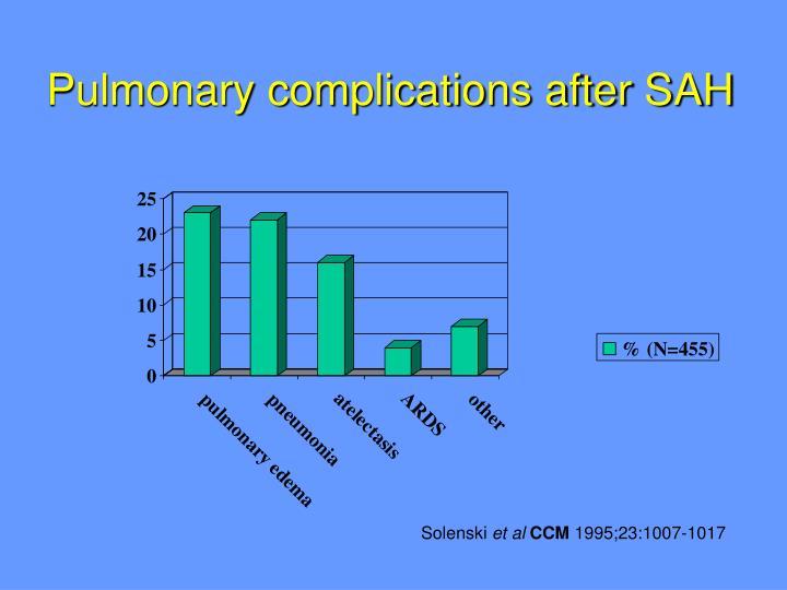 Pulmonary complications after SAH