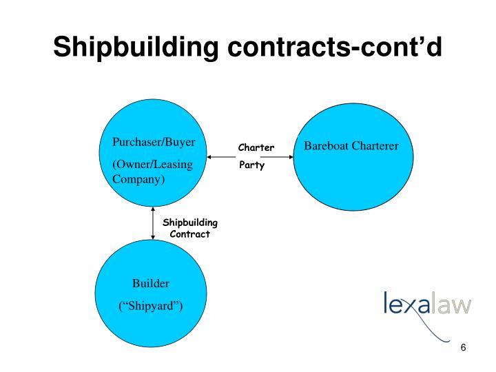 Shipbuilding contracts-cont'd