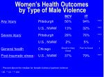 women s health outcomes by type of male violence