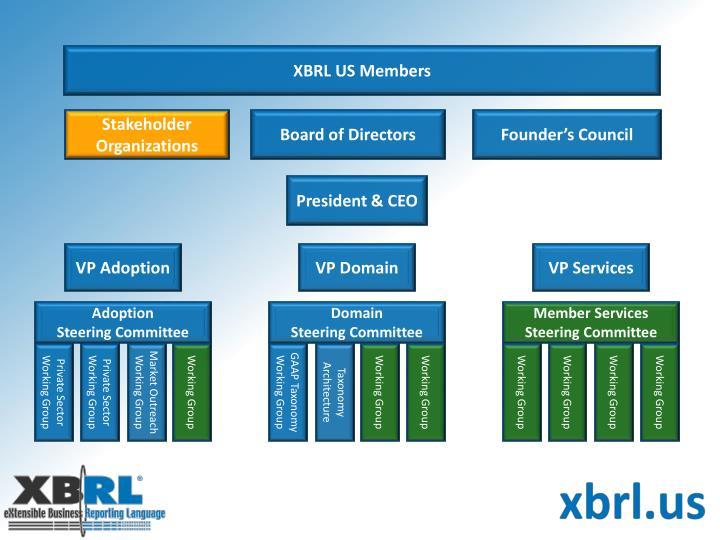 XBRL US Members