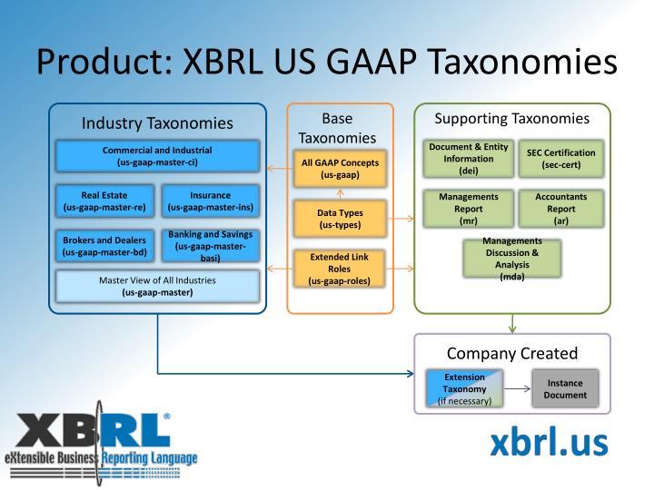 Product: XBRL US GAAP Taxonomies