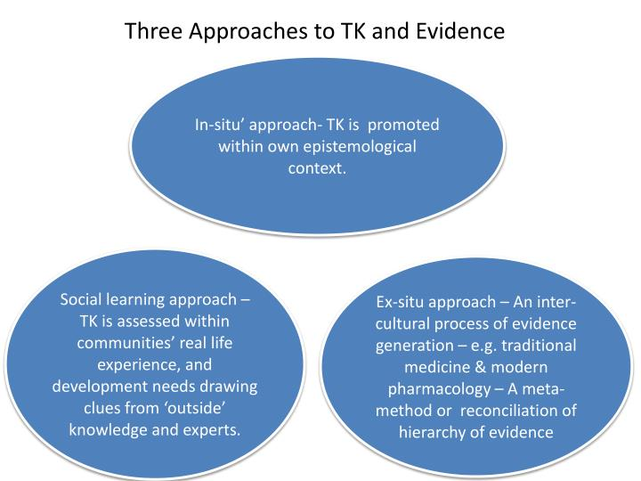 Three Approaches to TK and Evidence